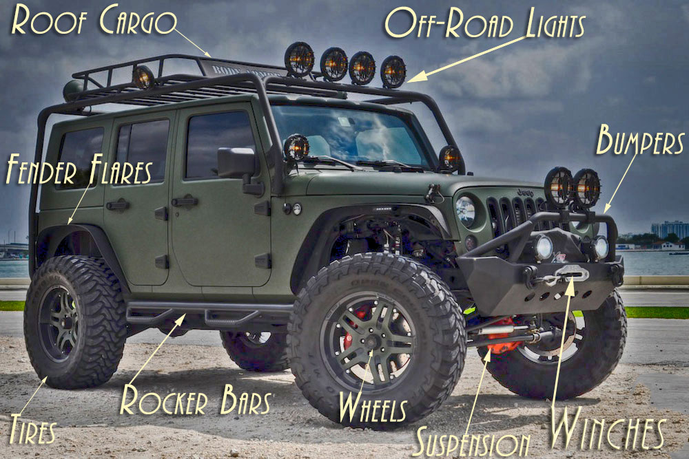 Jeep Zone Exterior Featured Products